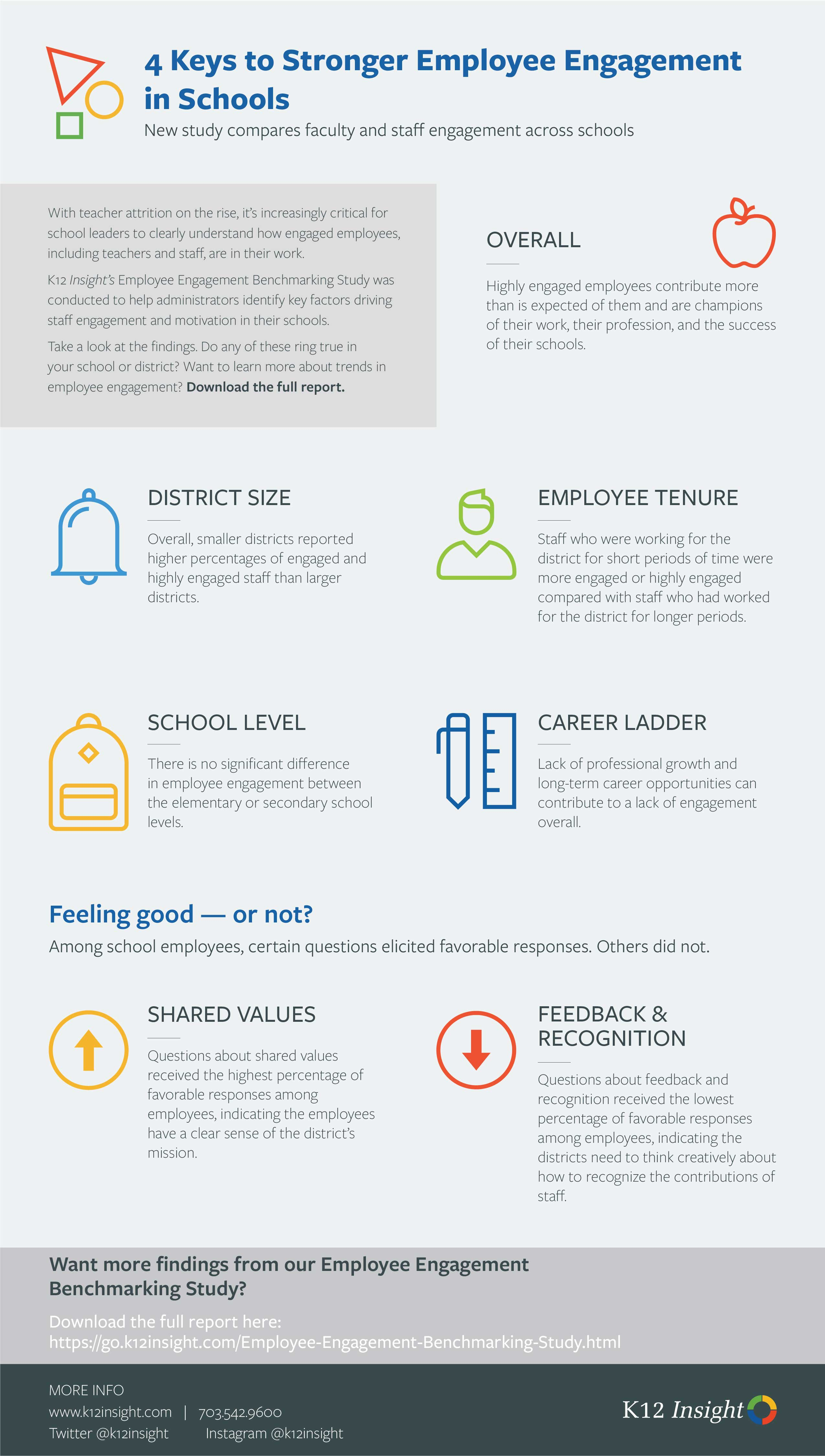 employee-engagement-infographic@2x (1)